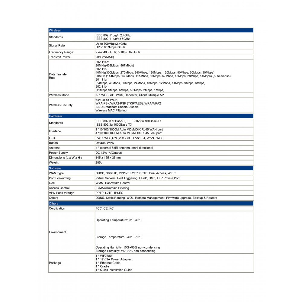 Wholesale Netis WF2780 AC1200 Wireless Dual Band Gigabit Router