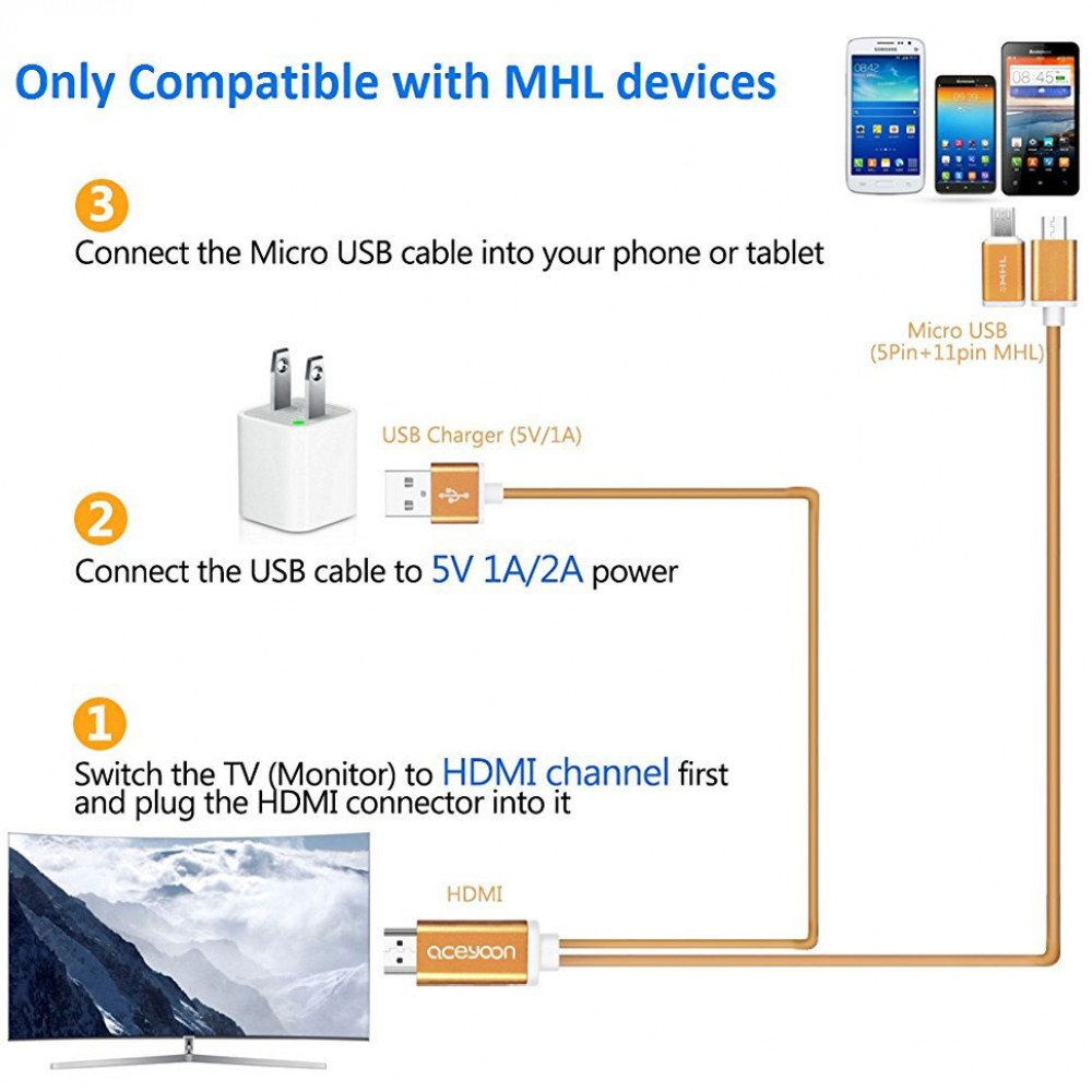 Wholesale Micro USB MHL to HDMI Cable, HD TV Cable for