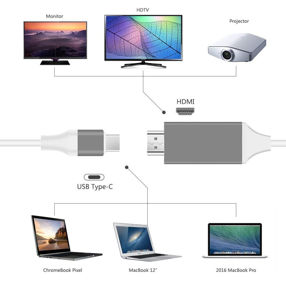 how to connect tablet to tv with usb cable