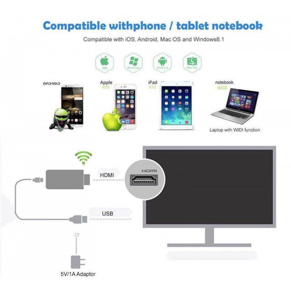 Wholesale Wifi Display Dongle Wireless Hd Tv Adapter Airplay Anycast Hdmi Digital Av To Connector For Ios